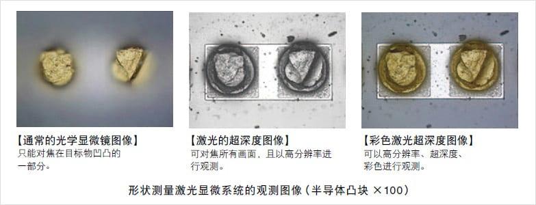 形状测量激光显微系统
